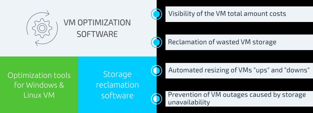 VM Optimization