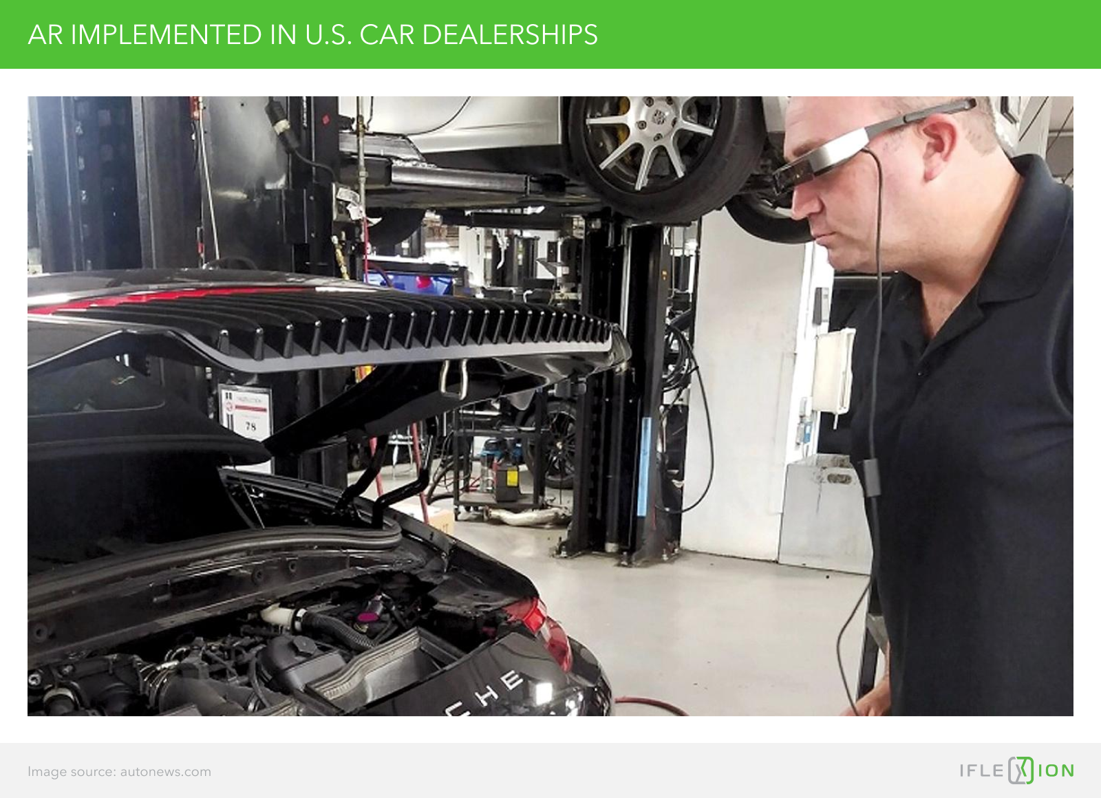 AR in US car dealerships
