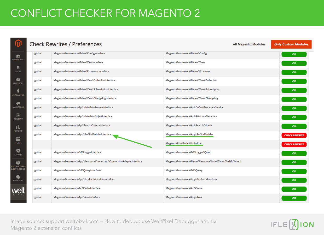 Conflict Checker for Magento 2