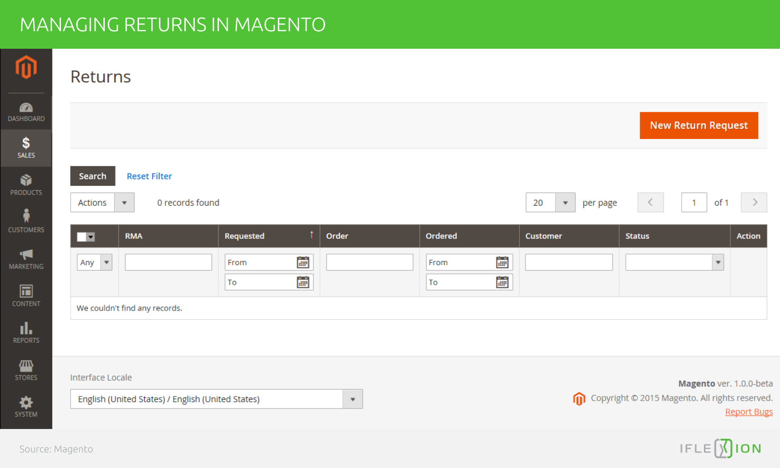 Magento Customization: It's All About Perfect Customer