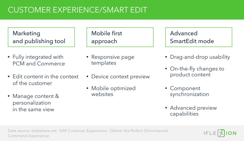 Customer Experience/Smart Edit