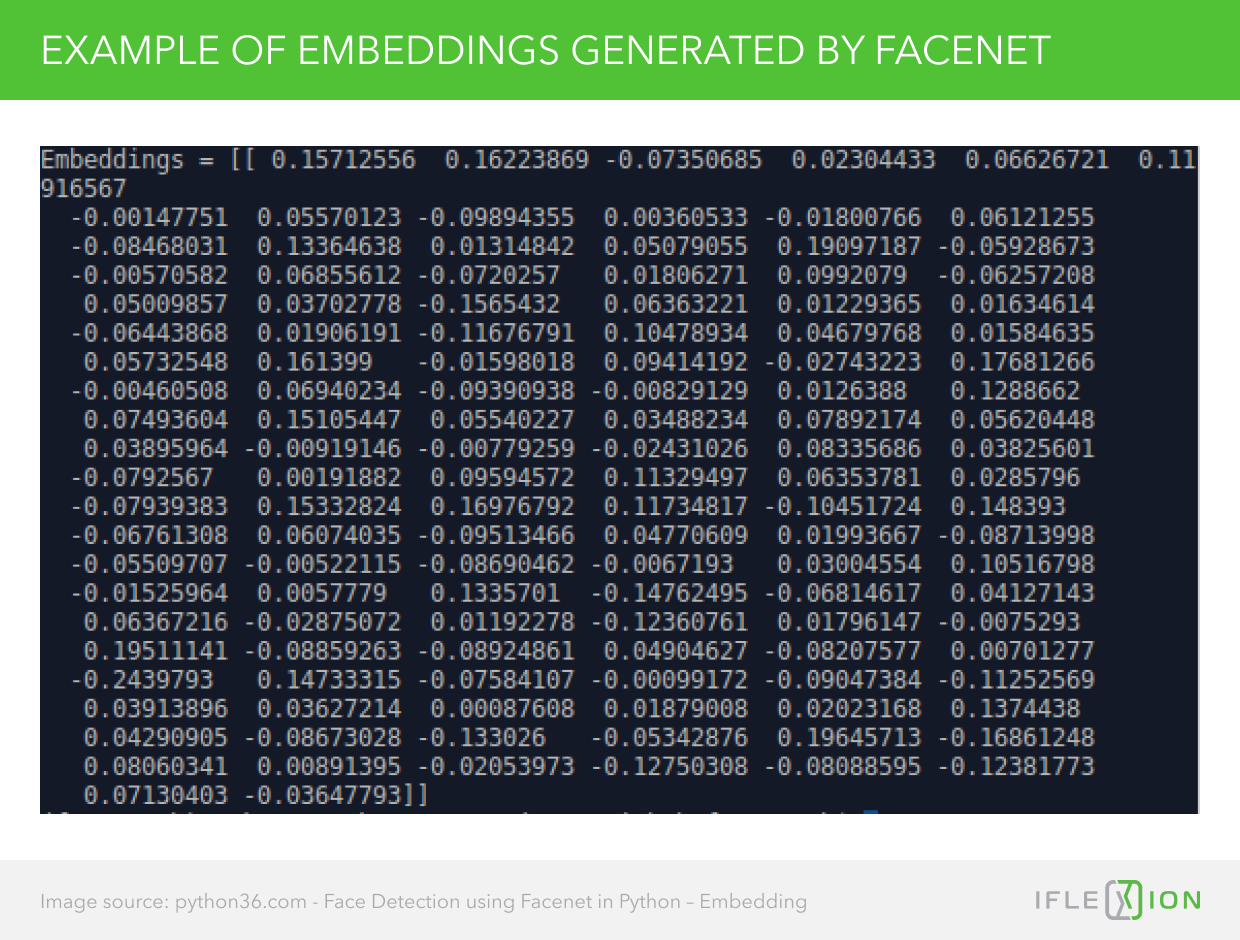Example of Embeddings Generated by Facenet