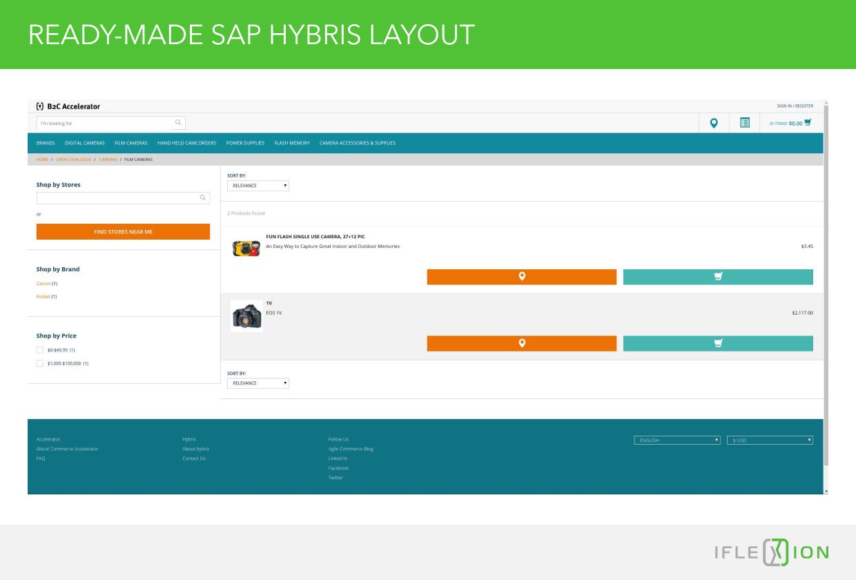 Ready-Made SAP Hybris Layout