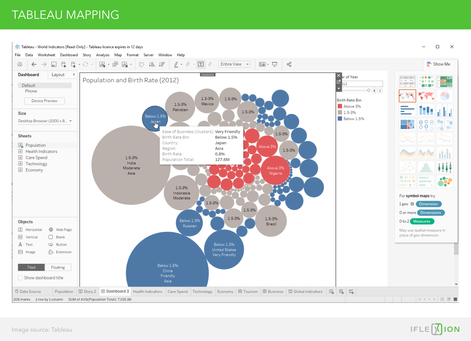 QlikView and Tableau | 🥇 What's the Best Choice for BI in 2019?