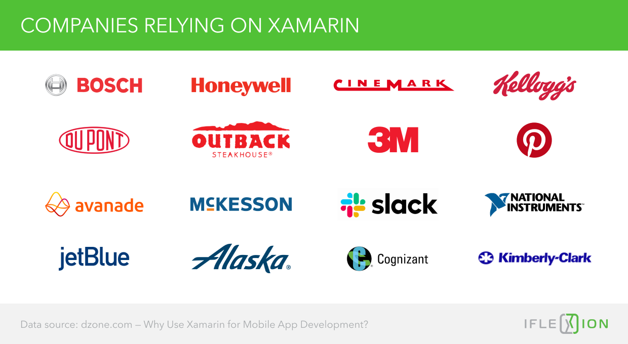 Companies Relying on Xamarin