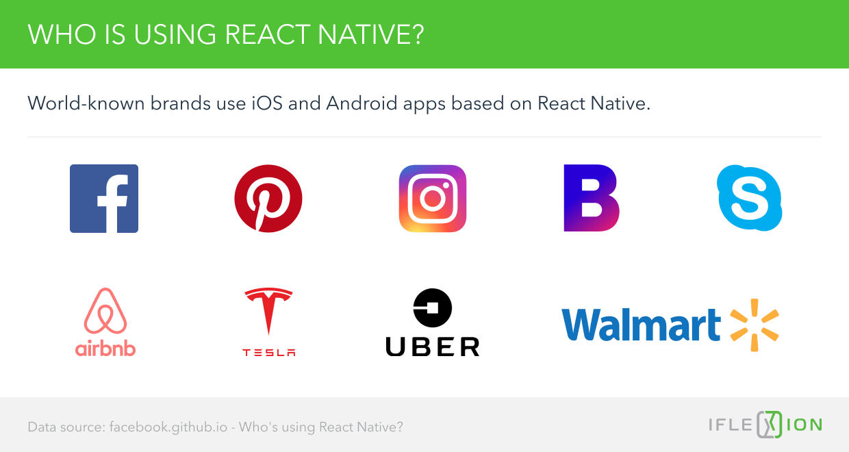 Pros and Cons of React Native - Iflexion