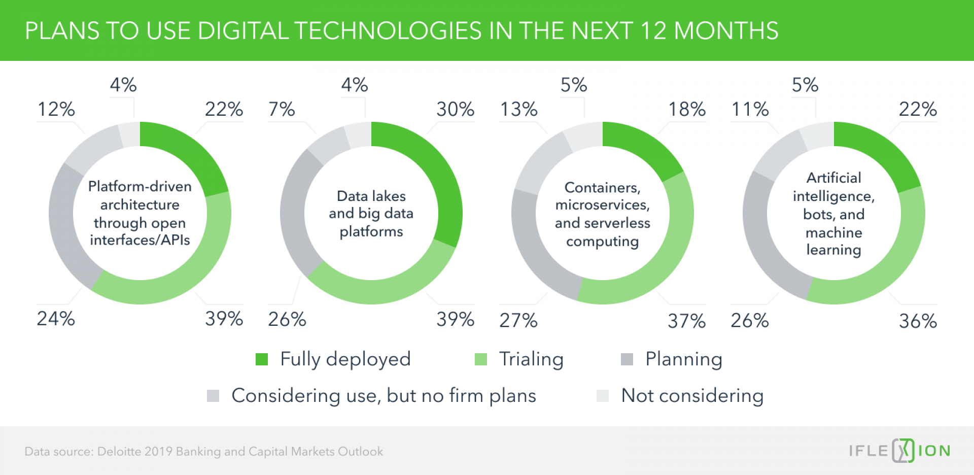 7 Mobile Banking Trends That Will Be Huge in the Next 3 Years